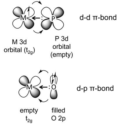 bonding metal